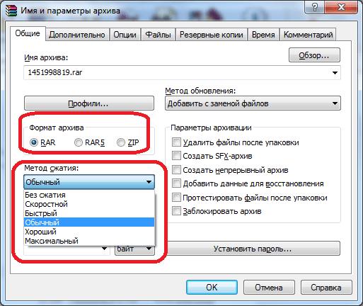 Выбор формата и метода сжатия в программе WinRAR