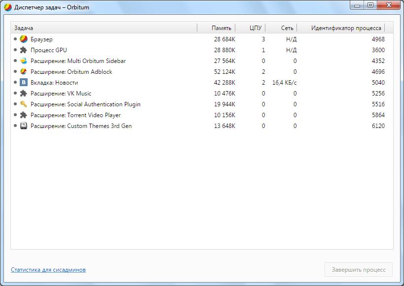 Диспетчер задач в браузере Orbitum