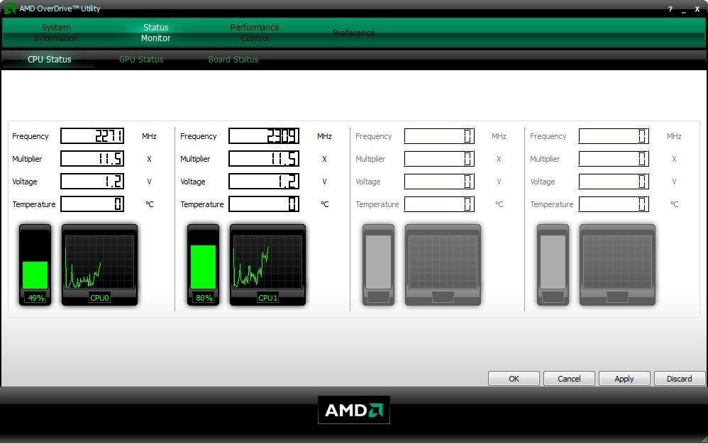Мониторинг параметров AMD OverDrive