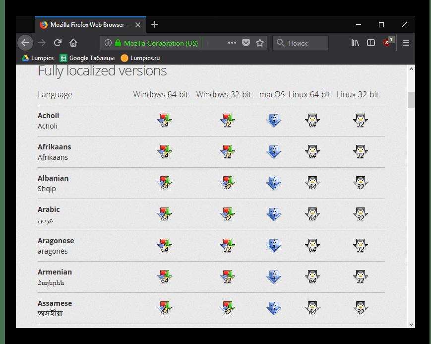 Набор языковых пакетов Mozilla Firefox