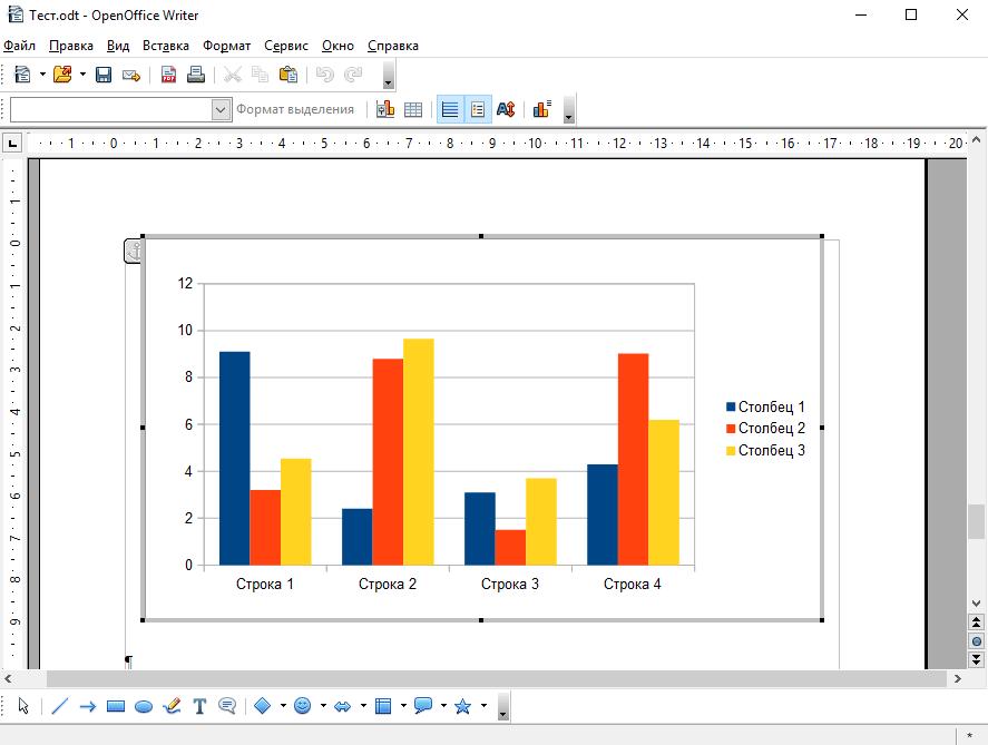 OpenOffice Wrirer. Шаблон диаграммы