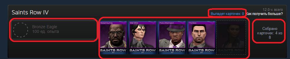Панель значка в Steam