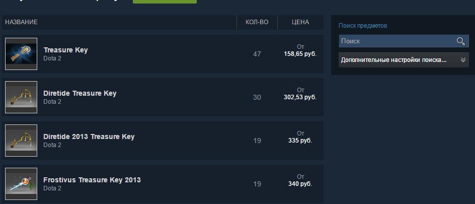 Предметы на торговой площадке Steam