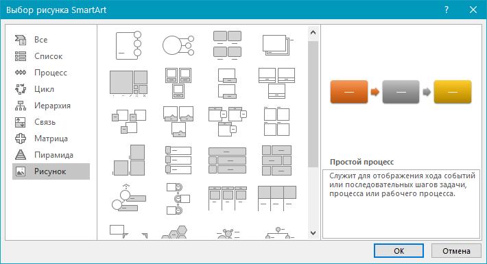Работа с рисунками SmartArt в Word