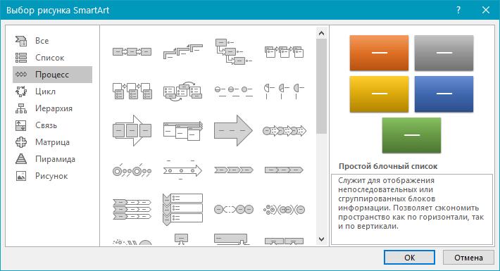 SmartArt выбор блок-схемы в Word