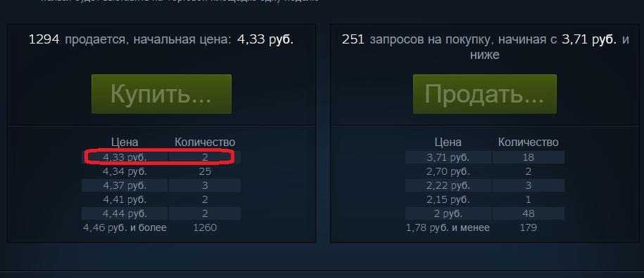 Цена на предмет в Steam
