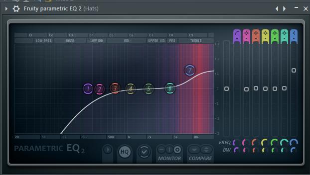 эквалайзер хэтов в FL Studio