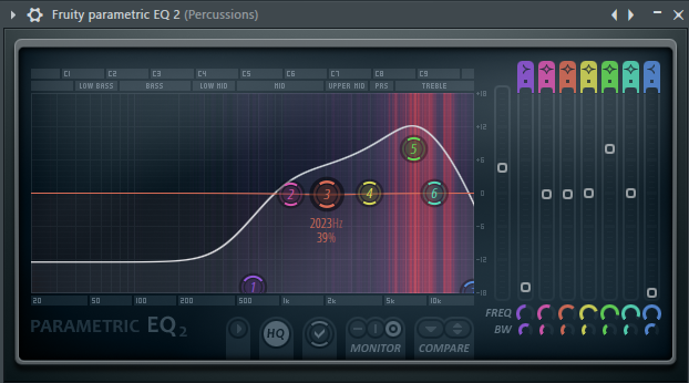 эквалайзер перкуссии в в FL Studio