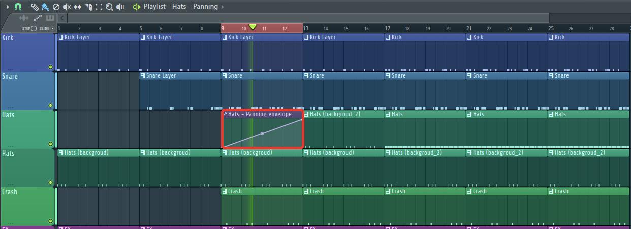 панорамирование хэтов в FL Studio