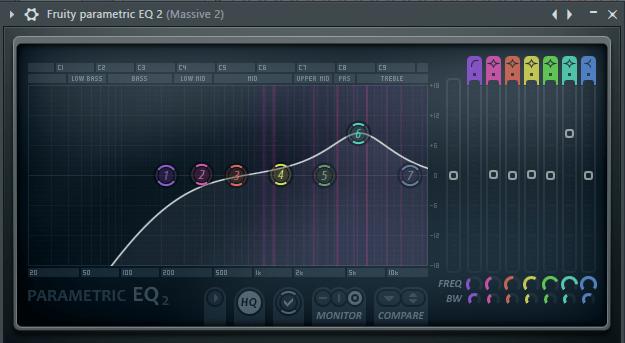 приподнять частотный диапазон в FL Studio