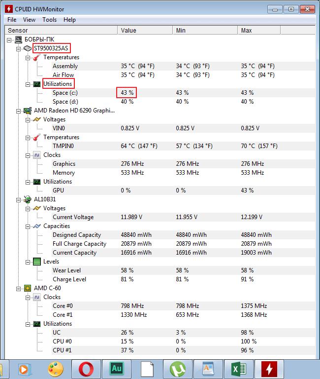 Загруженность процессора в программе HWMonitor