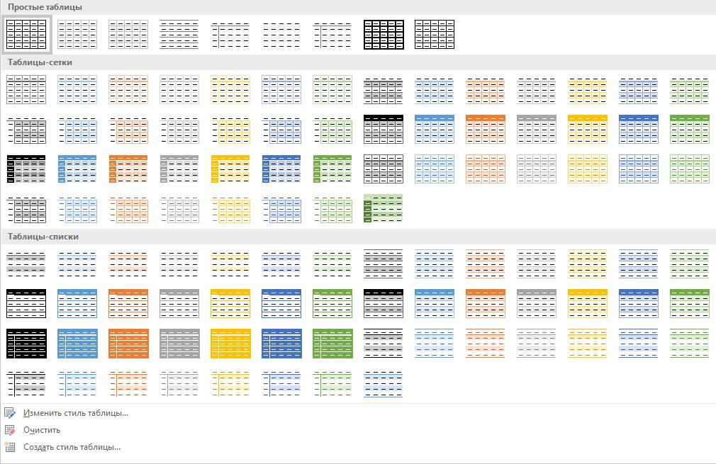 выбор стилей таблицы в word