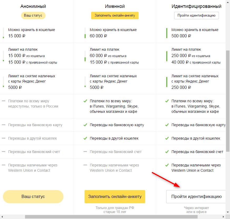 Идентификация Яндекс Кошелька 2