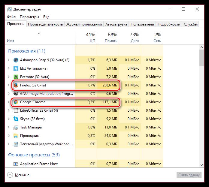 Потребление оперативной памяти браузерами