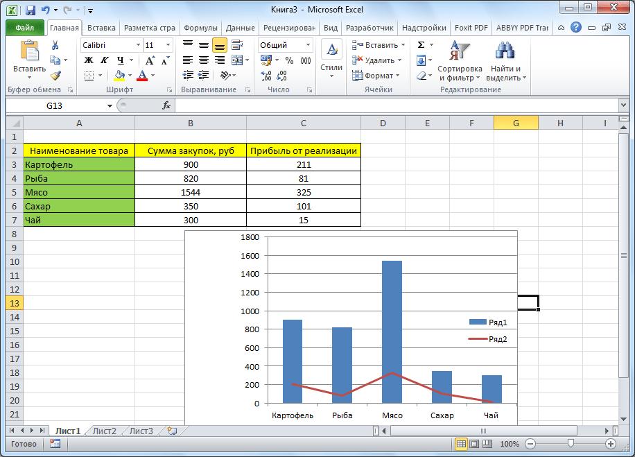 Диаграма Парето построена в Microsoft Excel
