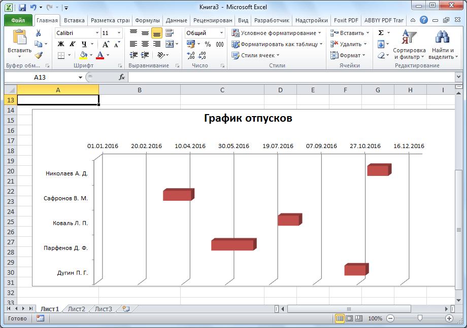 Диаграмма Ганта в Microsoft Excel готова