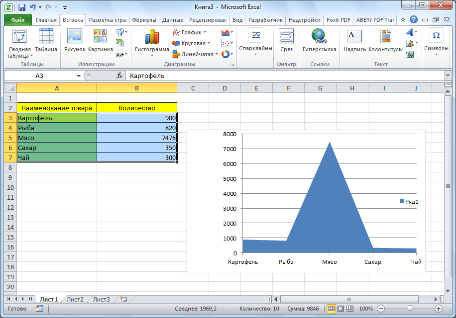 Диаграмма с областями в Microsoft Excel