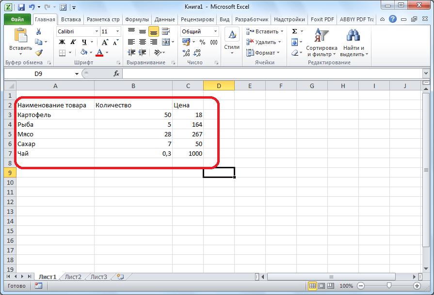 Диапазон с данными в Microsoft Excel