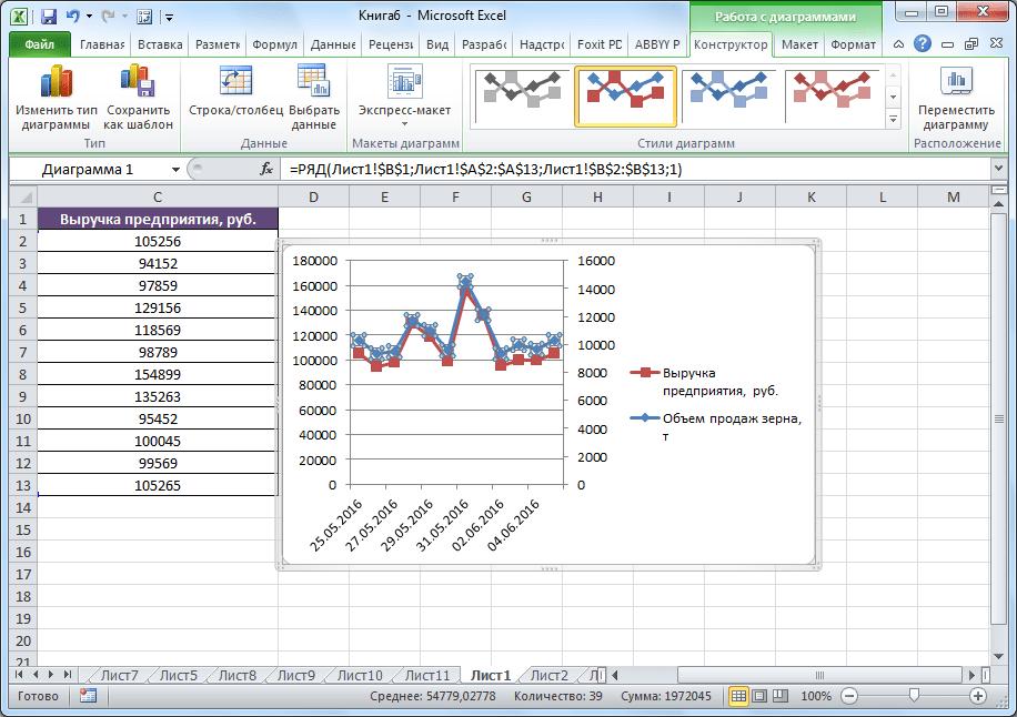 Двойной график в Microsoft Excel