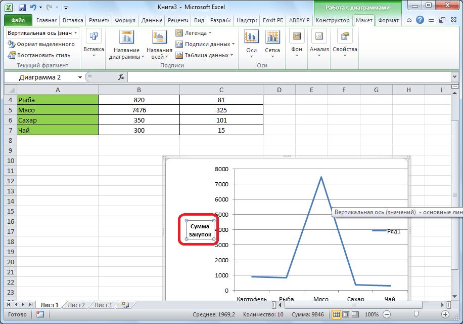 Горизонтальное наименование оси в Microsoft Excel