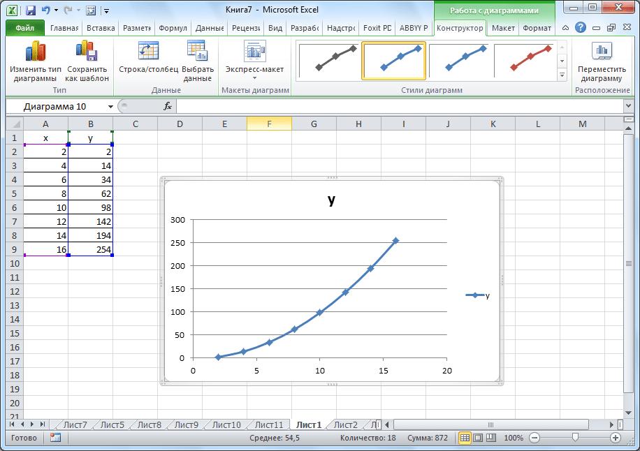 График функции создан в Microsoft Excel