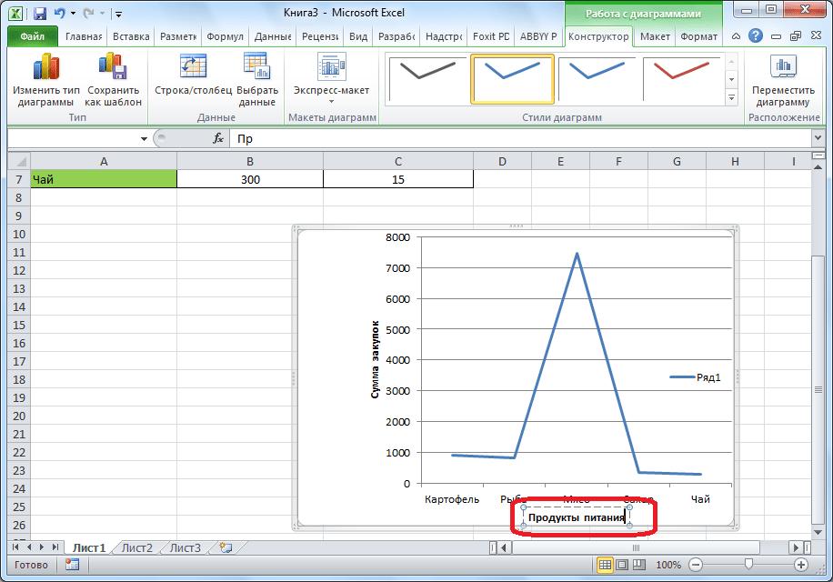 Изменение наименования горионтальной оси в Microsoft Excel