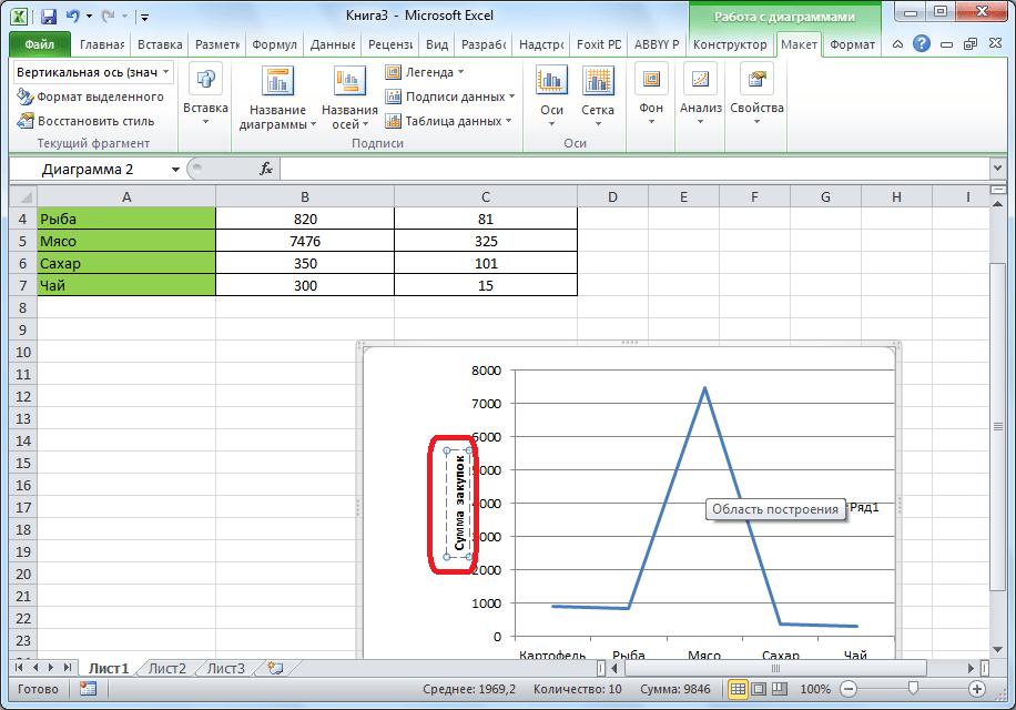 Изменение названия вертикальной оси в Microsoft Excel