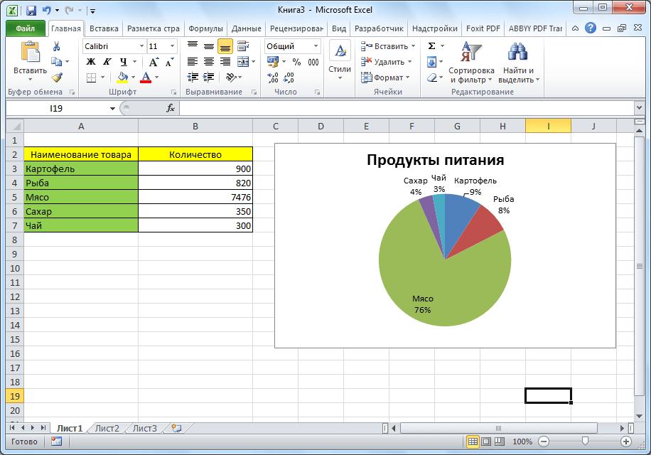 Круговая диаграмма в Microsoft Excel постороена