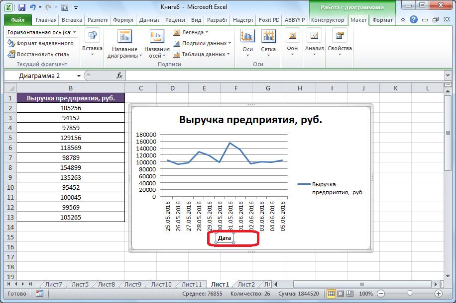 Название горизонтальной оси в Microsoft Excel