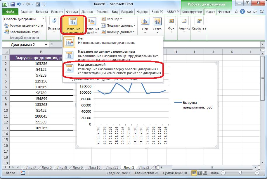 Название графика в Microsoft Excel