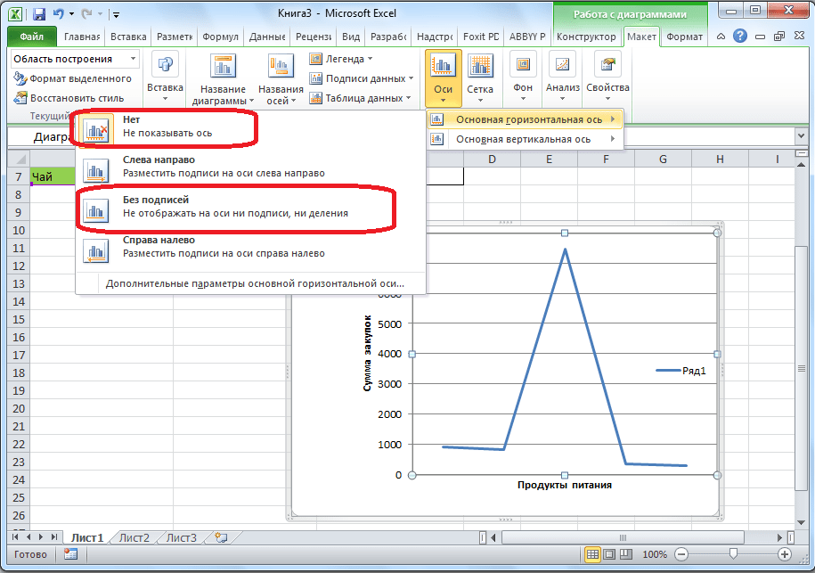 Ось без подписи в Microsoft Excel