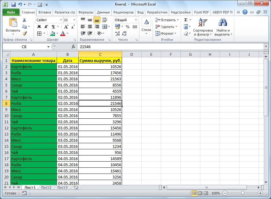 Отформатированная таблица в Microsoft Excel