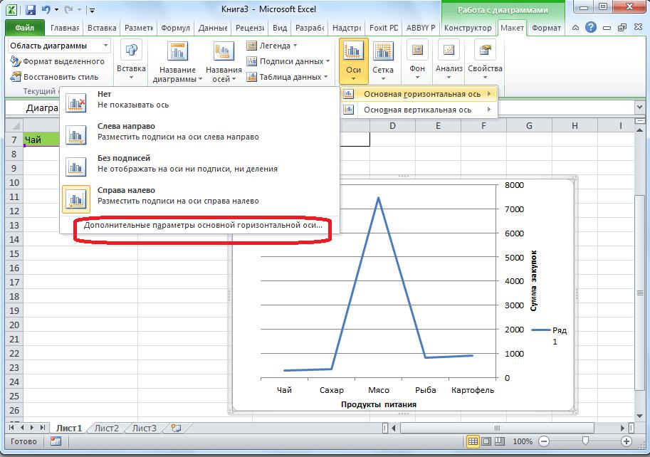 Переход в дополнитеьные параметры горизонтальной оси в Microsoft Excel