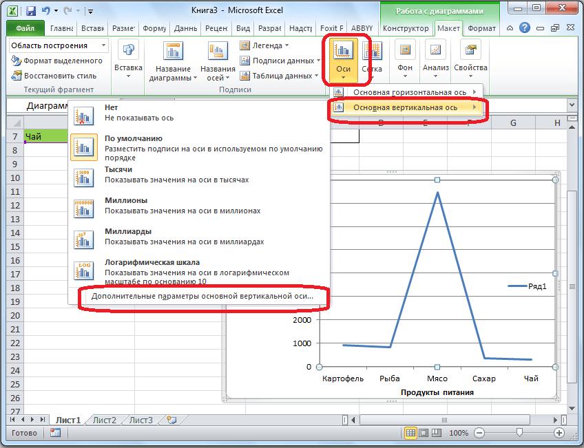 Переход в дополнитеьные параметры вертикальной оси в Microsoft Excel