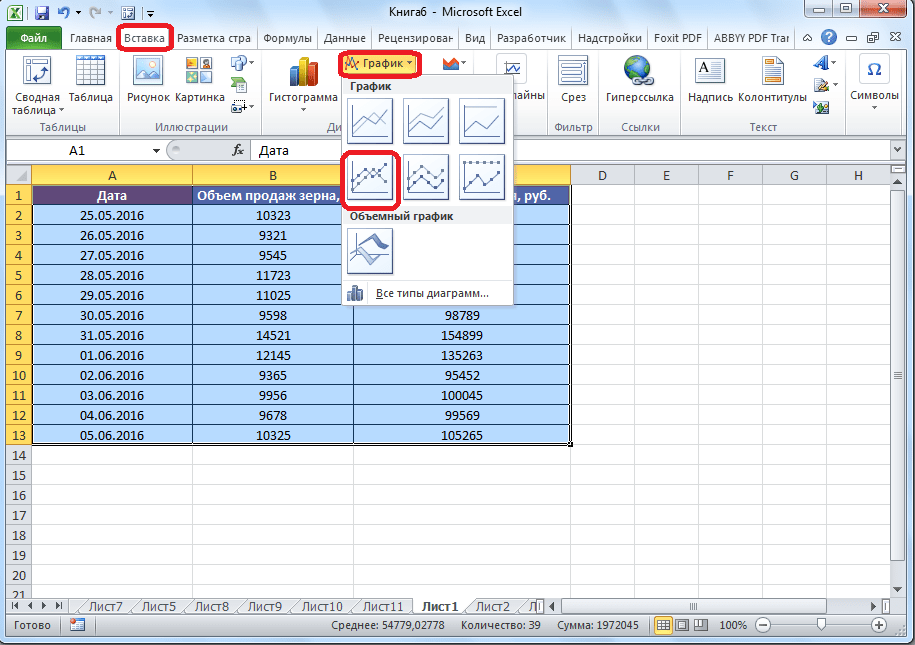 Построение двух графиков в Microsoft Excel