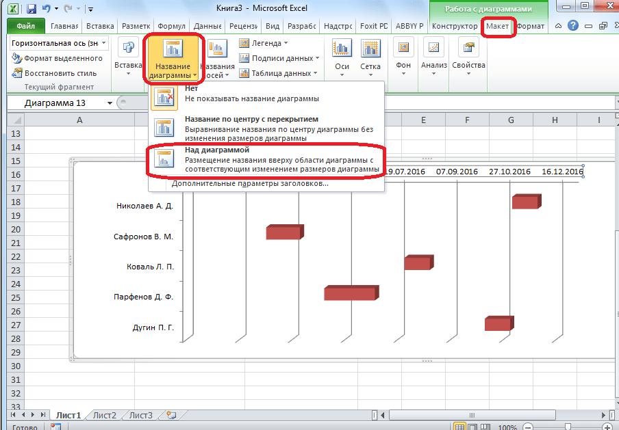 Присвоение названия диаграмме в Microsoft Excel