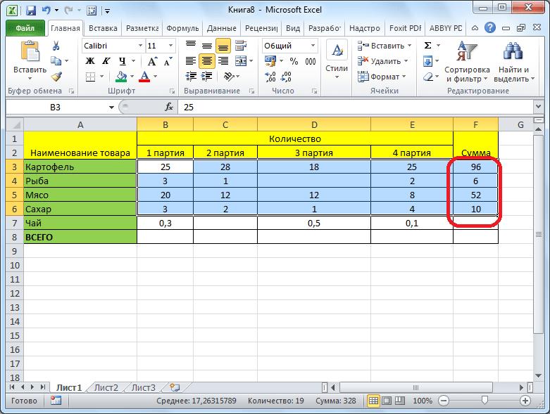 Результат автосуммы для нескольких строк и столбцов Microsoft Excel