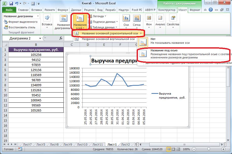 Создание наименование       горизонтальной оси в Microsoft Excel