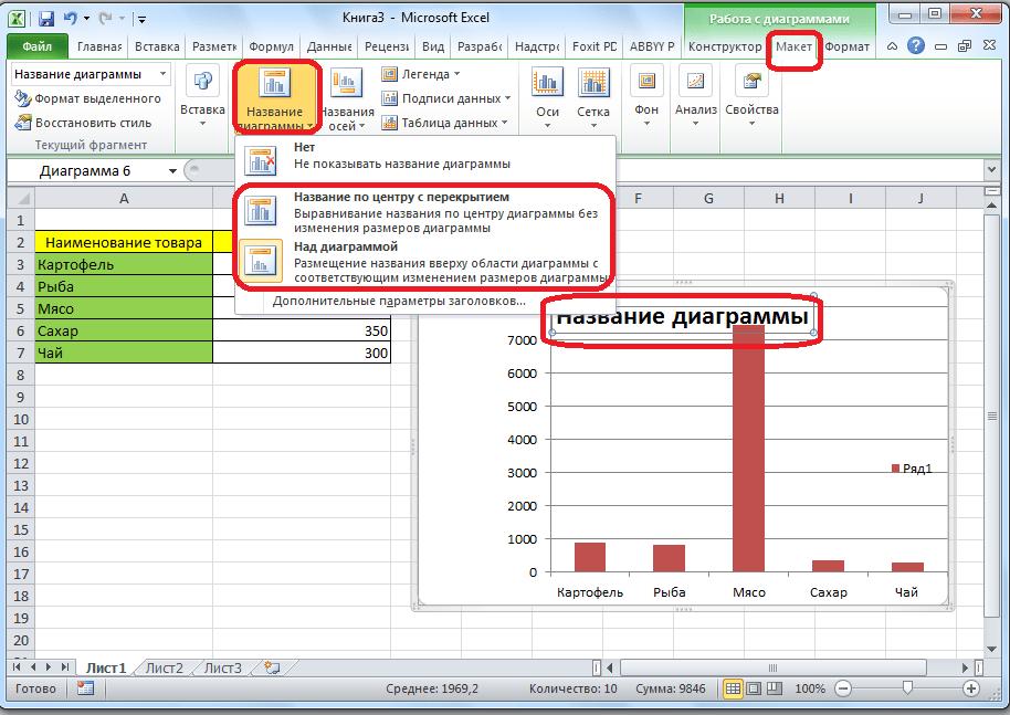 Создания названия диаграммы в Microsoft Excel