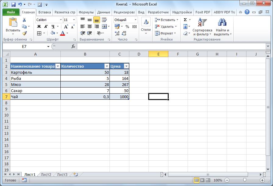 Таблица в программе Microsoft Excel
