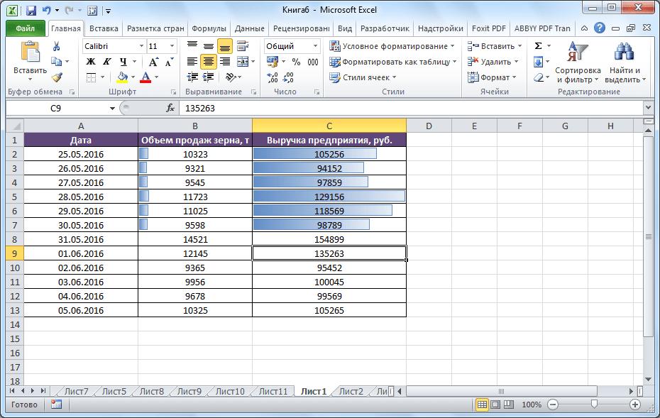 Условное форматирование в Microsoft Excel