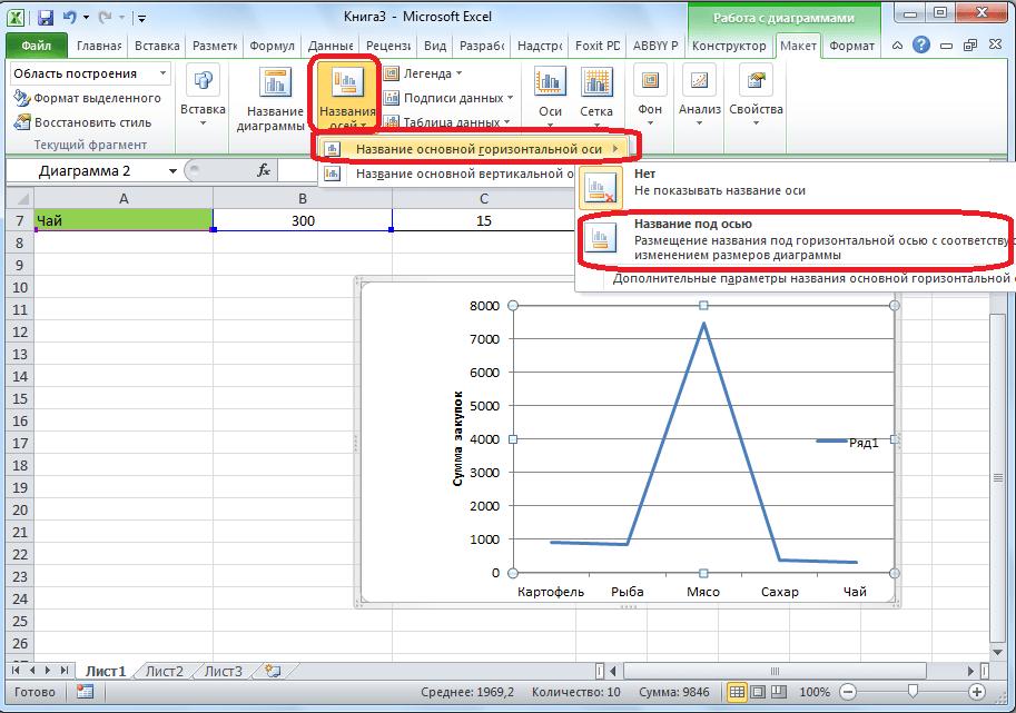 Включение названия горизонтальной оси в Microsoft Excel