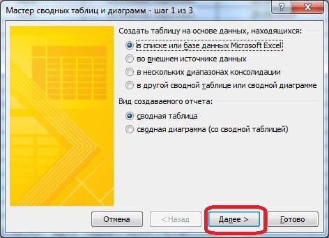 Выбор источника сводной таблицы в Microsoft Excel