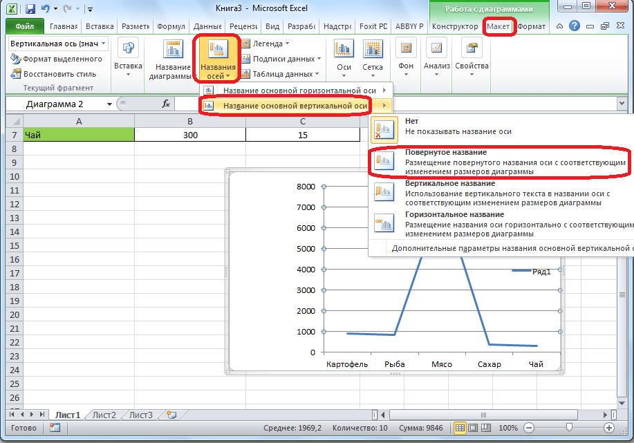 Выбор размещения названия оси в Microsoft Excel