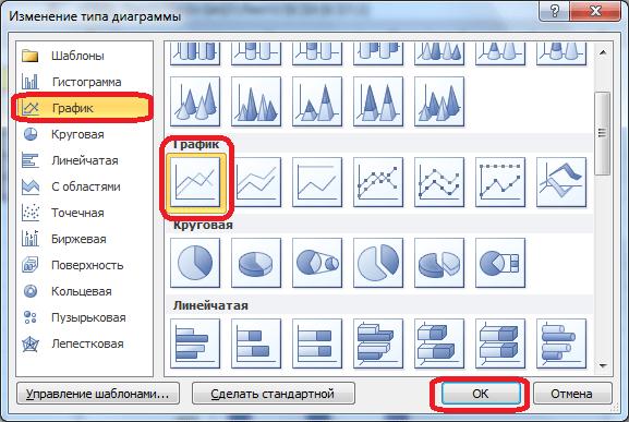 Выбор типа диаграммы в Microsoft Excel