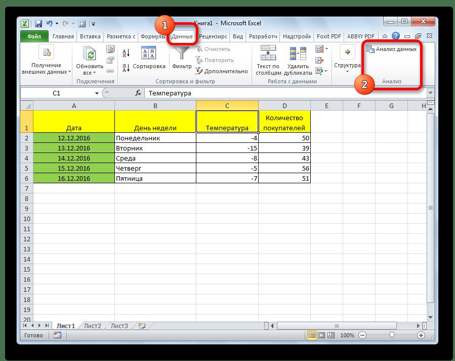 Блок настроек Анализ в программе Microsoft Excel