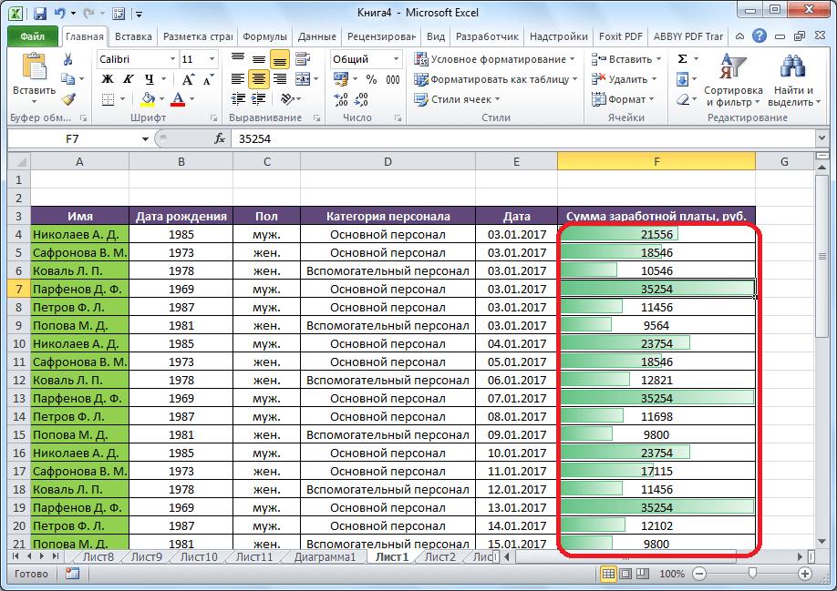 Гистограмма применена в Microsoft Excel