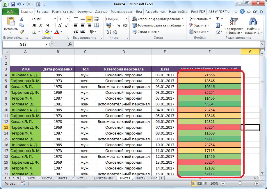 Использование цветовой шкалы в Microsoft Excel