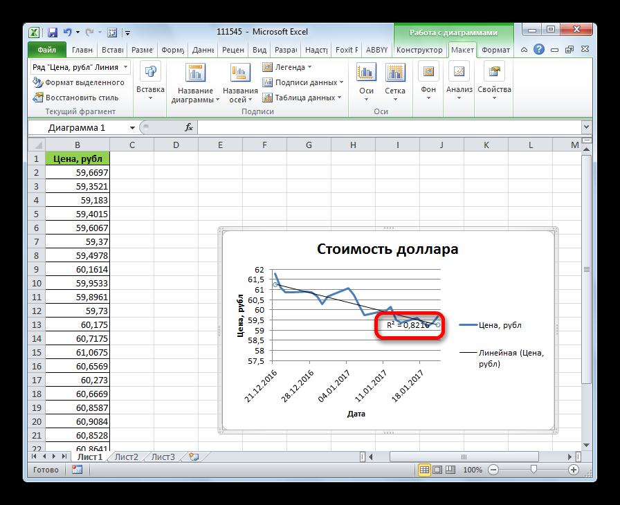 Коэффициент достоверности линии тренда в Microsoft Excel
