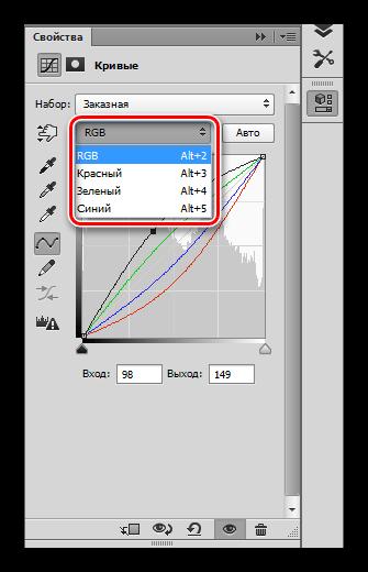 Коррекция цветов RGB Кривой в Фотошопе